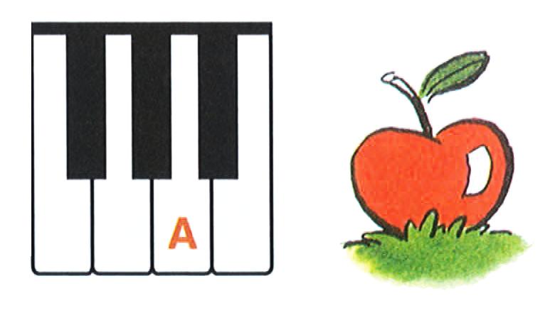 Alfred's Basic Piano Library Testimonials